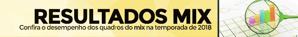Desempenho dos Quadros Cartola FC Mix