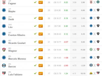 Tropa de Elite #32 – Agora é Cruzeiro