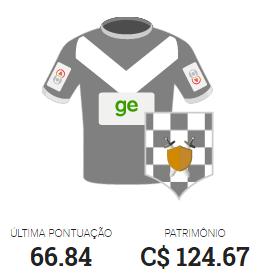 Clubista FC #4
