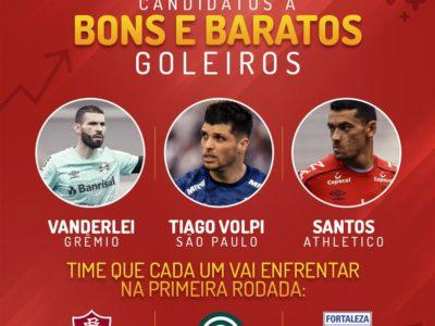 Melhor opção de goleiro bom e barato no Cartola FC 2020