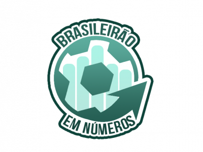 Brasileirão 2020: rodada 30