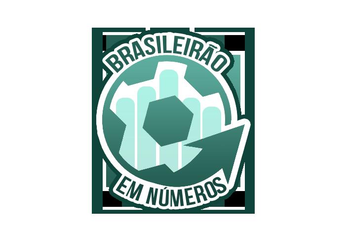 Brasileirão 2020: rodada 32