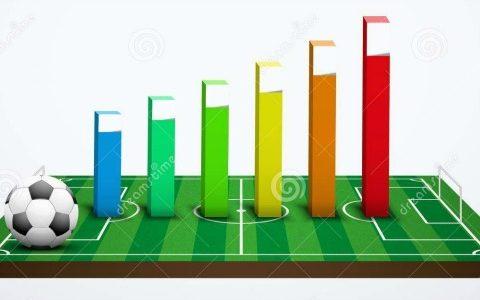 Compare o desempenho pré-Brasileirão dos 20 times da Série A