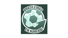 Brasileirão 2020: rodada 23