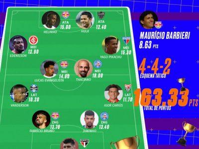 As seleções da 1ª rodada do Cartola FC